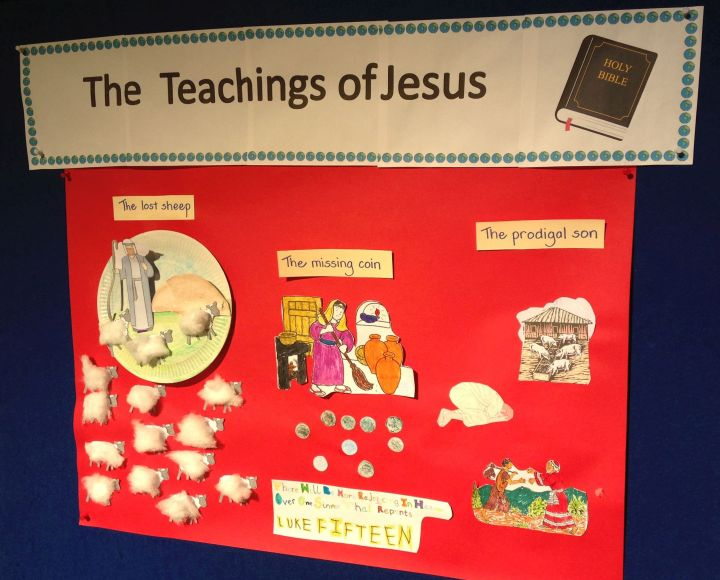 Young Explorers - teachings of Jesus
