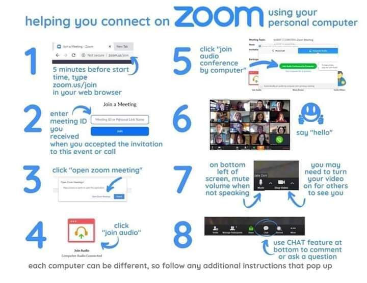 Zoom instructionsfor PC