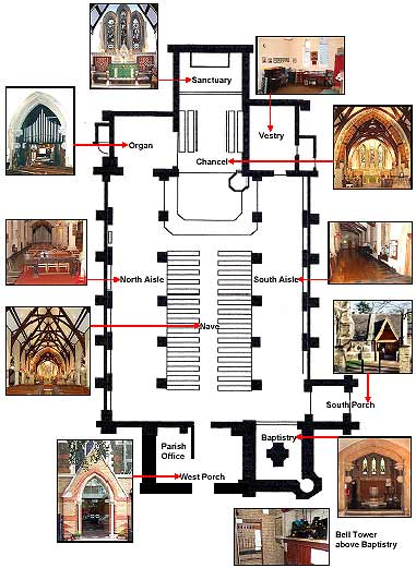Plan showing the different areas of the church