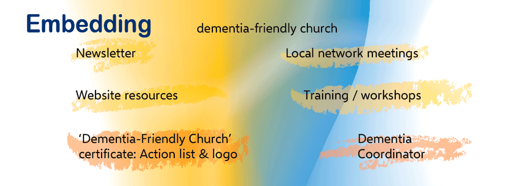 Embedding Dementia-Friendly Church