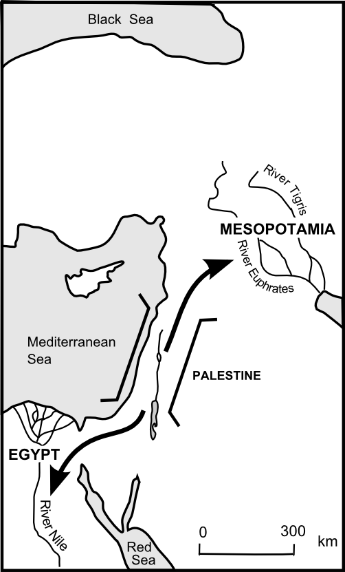Palestine as a land bridge