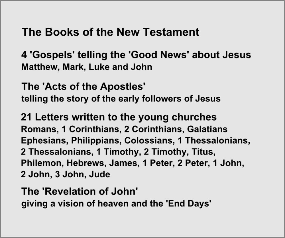 summary of new testament books One of the most important resources on new testament ethics is the moral   because different books and scholars, churches and denominations  to it,  saying it still remains the best brief summary of the new testament's.