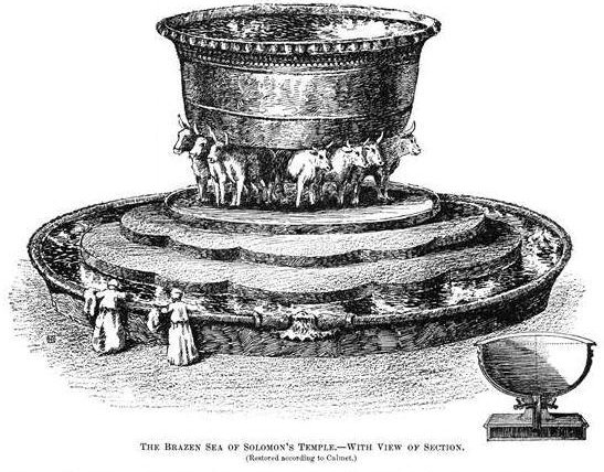 An artist's impression of the Bronze Laver in the Jerusalem Temple (Jewish Encyclopedia, 1906)