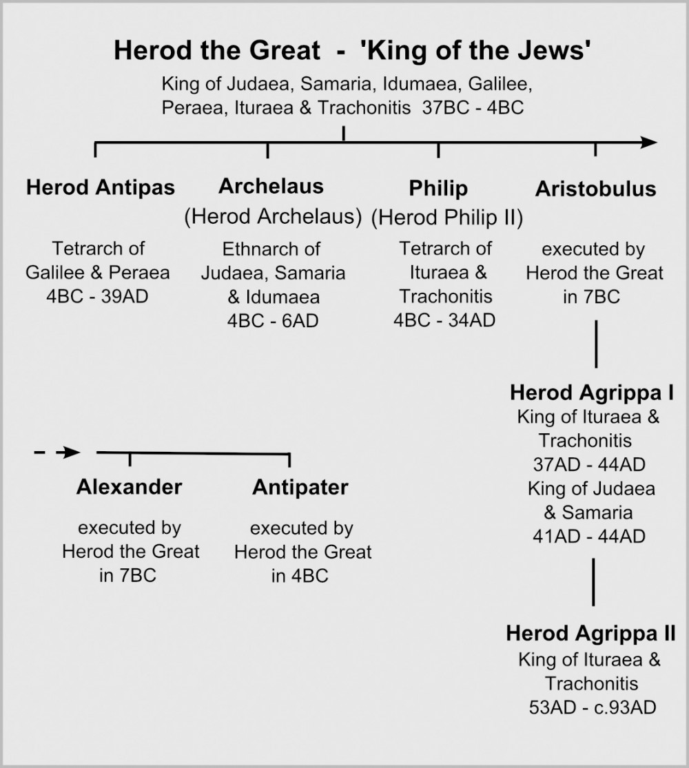 The Bible Journey | The Rulers of Palestine on at the temple of jerusalem in jesus time, map of wells in aguanga, large map of israel in jesus' time, map of nazareth in galilee, samaritans in jesus time, sea of galilee map jesus' time, houses in bethlehem in jesus time, map of jesus journey, capernaum in jesus time, map of jerusalem jesus time, map during jesus' time, palestine in christ's time, israel maps from jesus time, map of jesus travels, bethphage in jesus time, life during jesus' time, map holy land jesus' time, judea in jesus' time, map of cana in galilee, nazareth in jesus time,