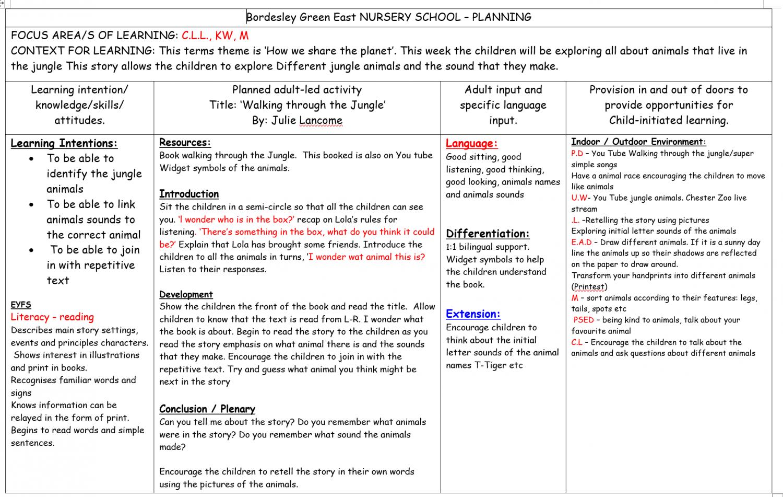 Bordesley Green East Nursery School   Book planning