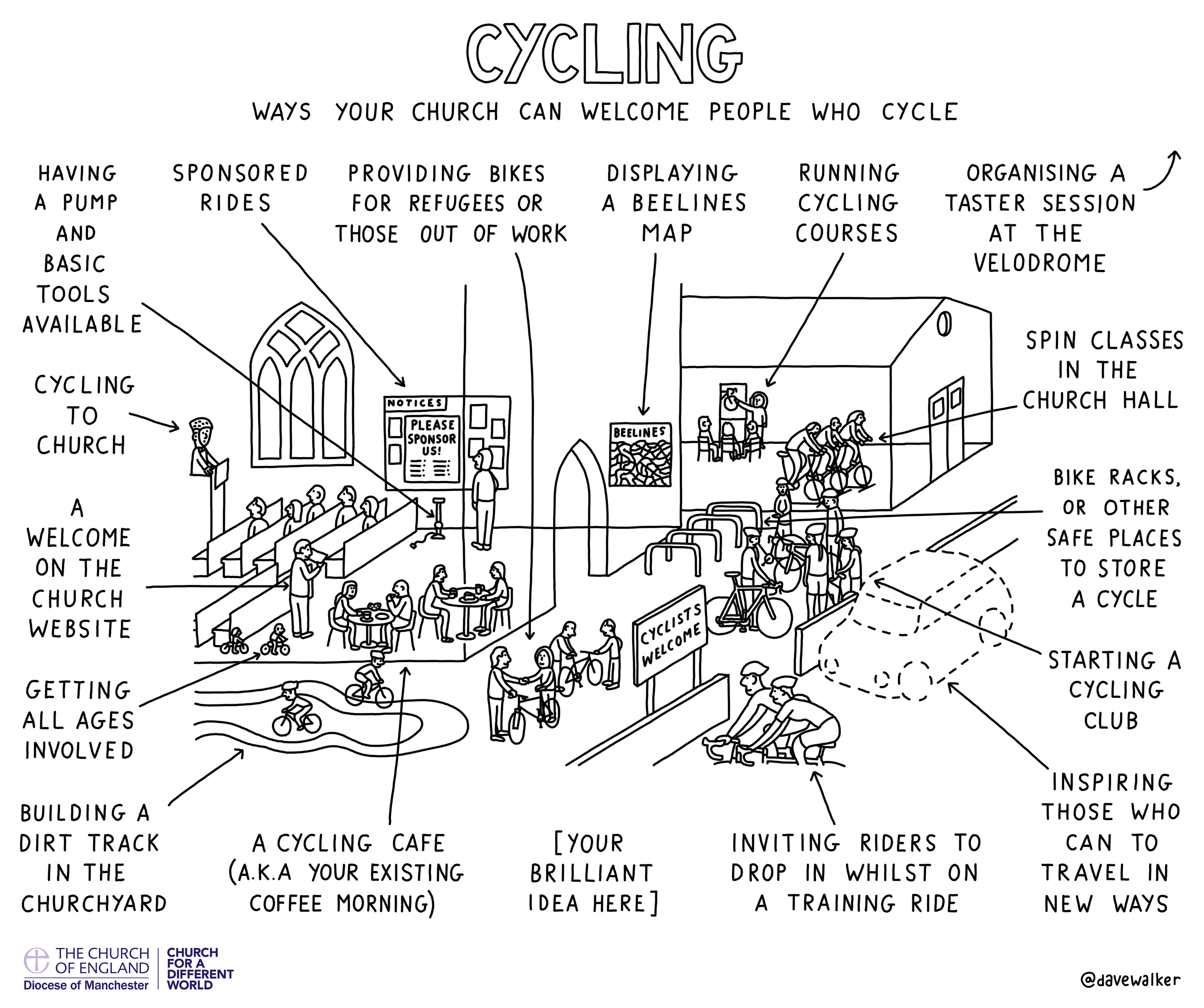 Dave Walker cycling cartoon